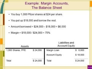 margin account