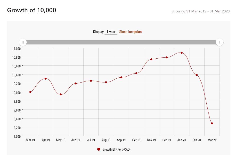 VGRO Growth - 1