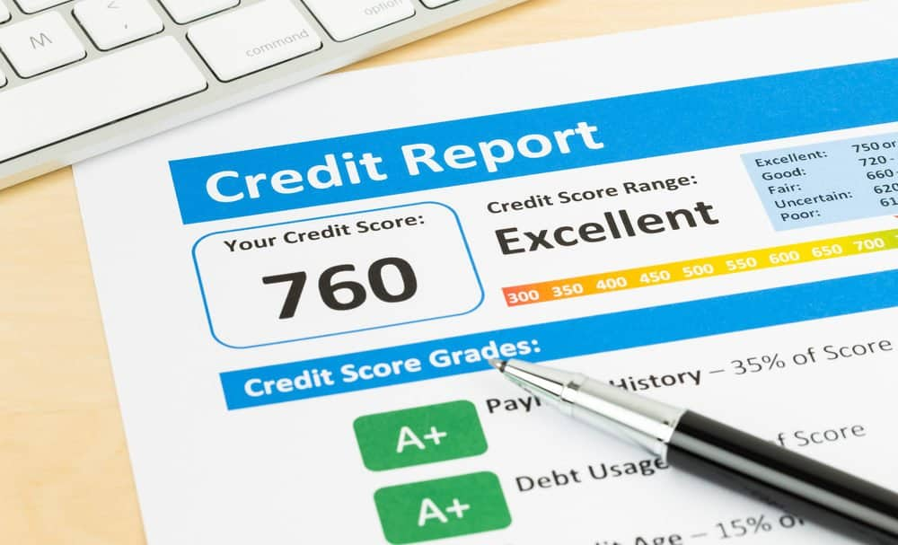 Credit Karma Review - How To Get Your Free Credit Score? (2019)