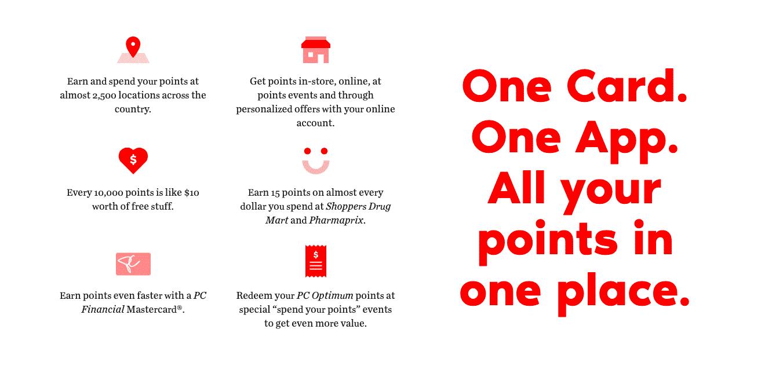 pc optimum points