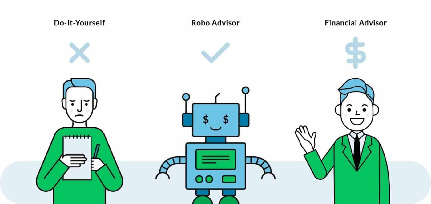 Robo Advisors In Canada