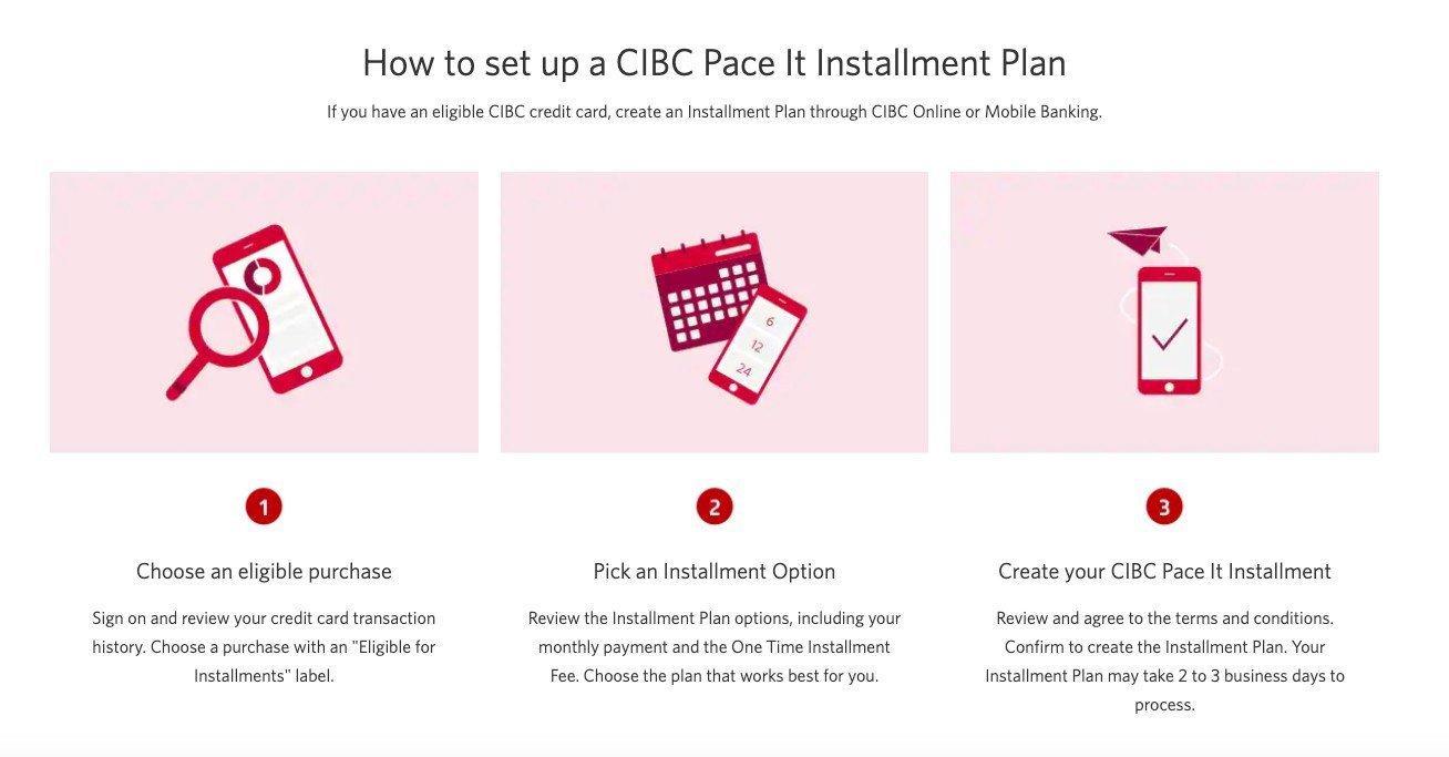 CIBC Pace It - 2