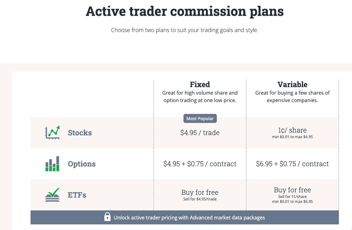 Questrade Active Trader