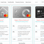 rogers bank credit cards comparison