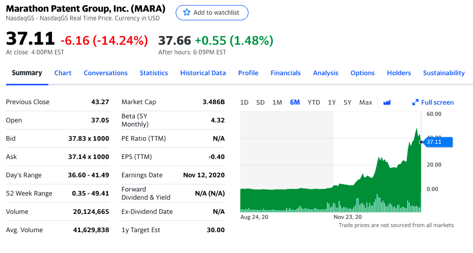 Marathon Patent Group